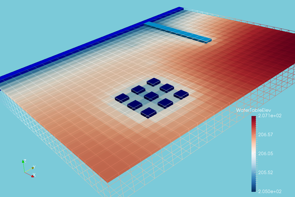Isometric View of Water Table in Model Grid with Boundary Conditions