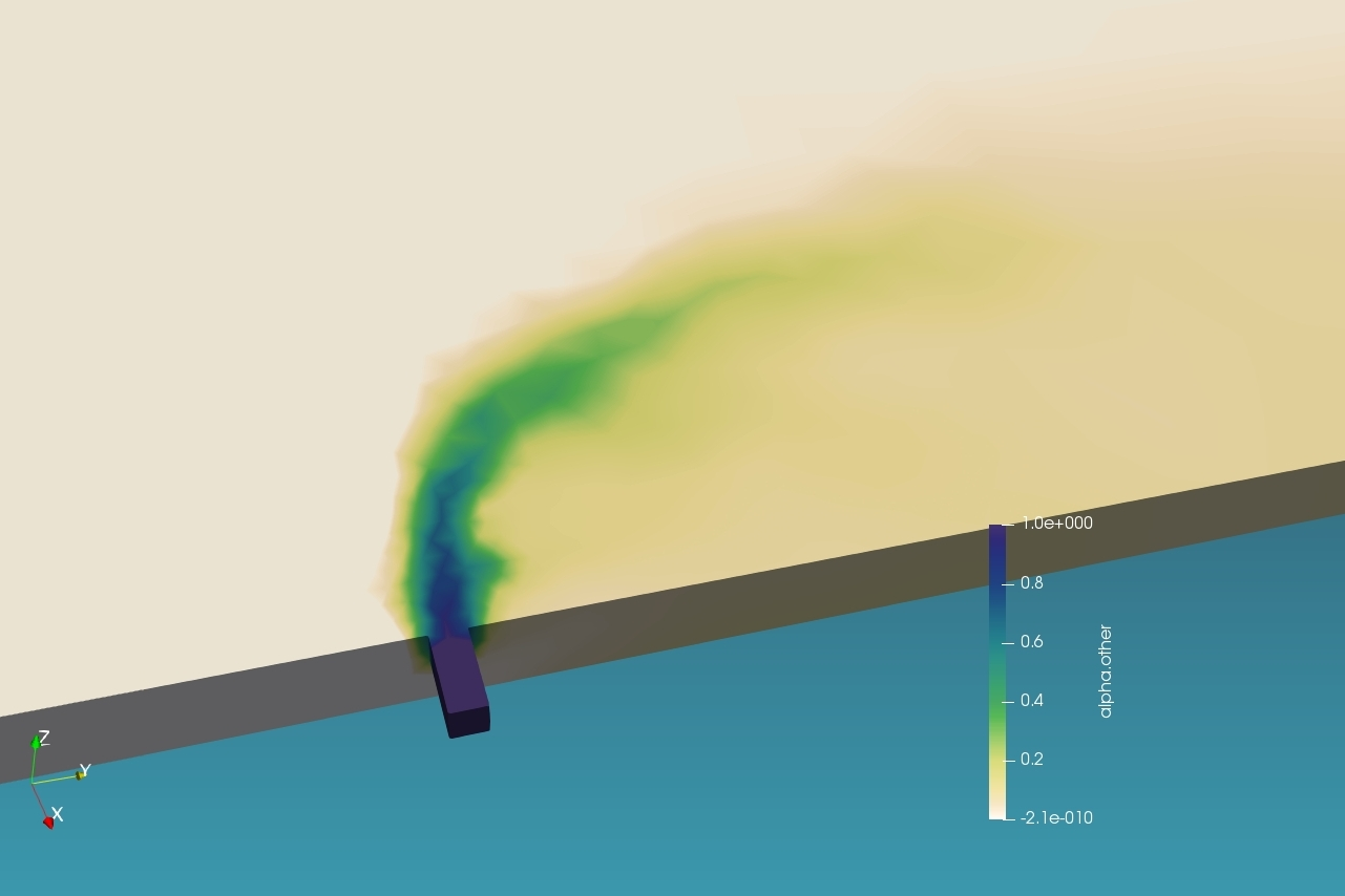 Modeling Effluent Disposal Mixing Zone into the Ocean with
