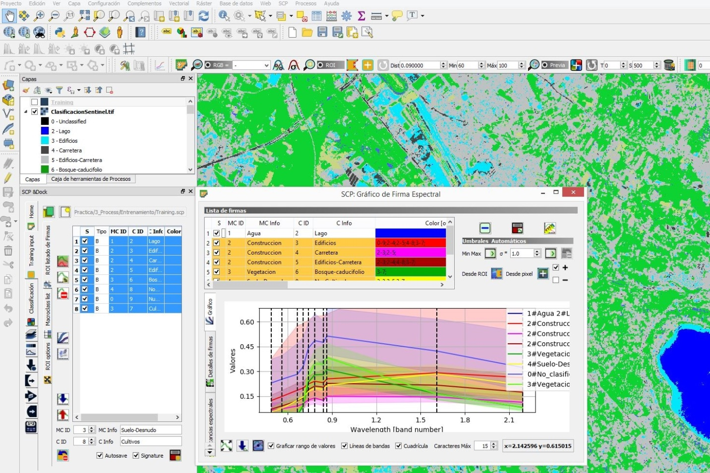 Land cover spectral signatures determination with QGIS 3 and Semi
