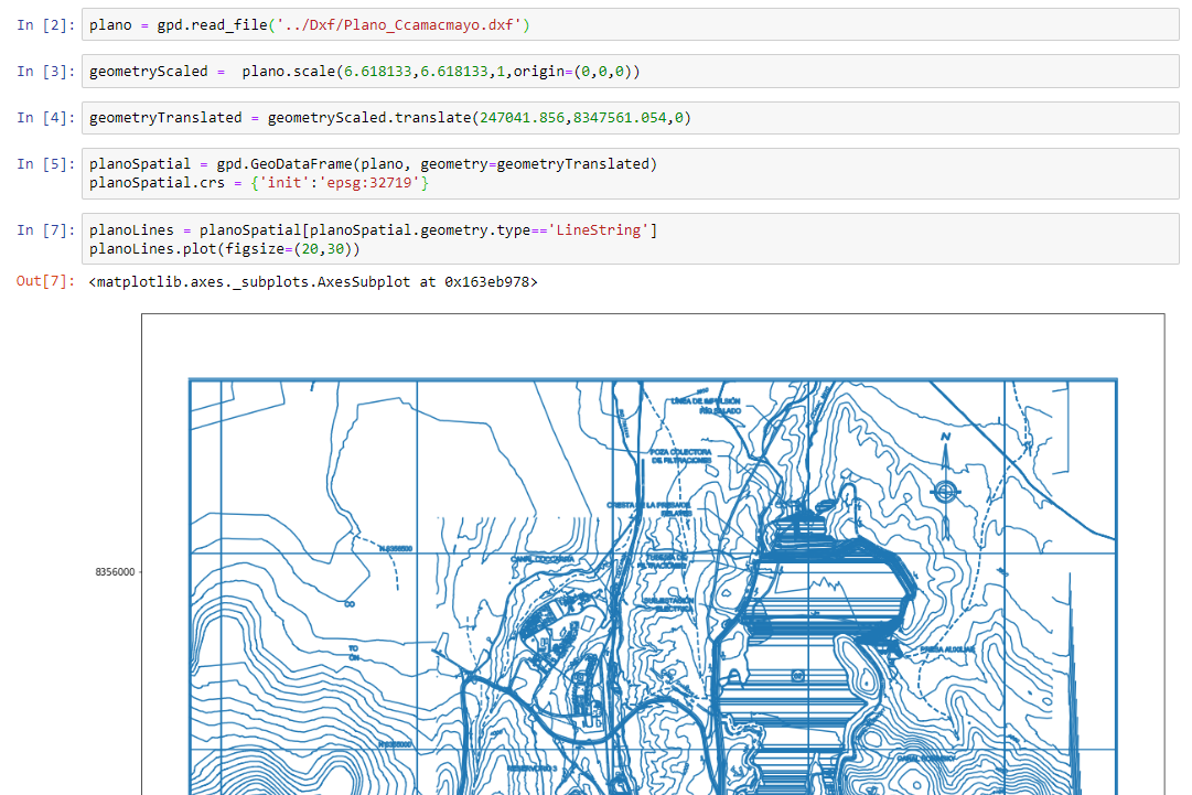 Spatial Manipulation of a Autocad DXF File with Python3 and