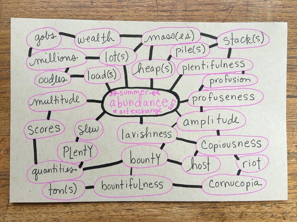 Tammi and Sondra's word map for the Abundance theme