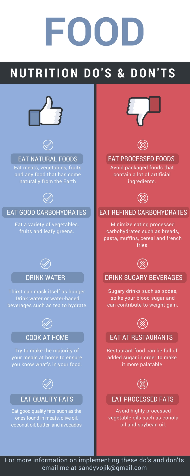 Food Do's Don'ts Infographic.jpg