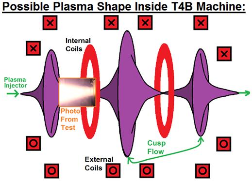 6 - Lockheed Plasma