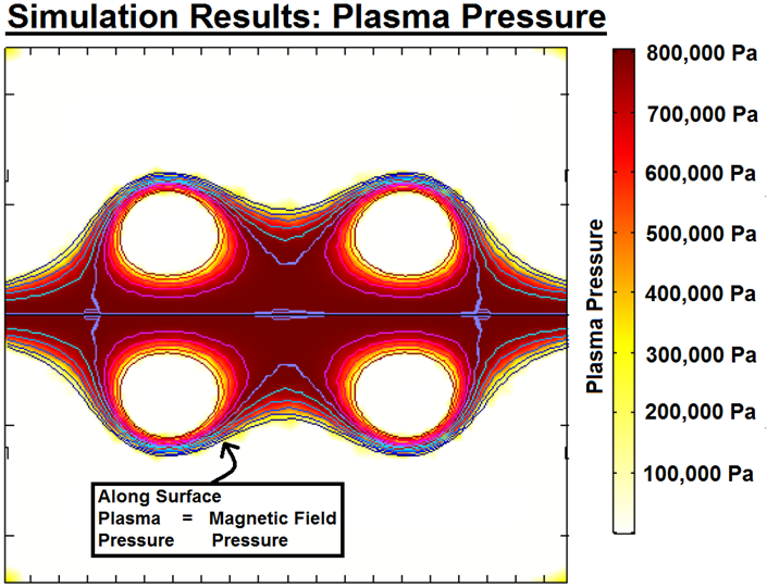 14 - Lockheed Plasma Model