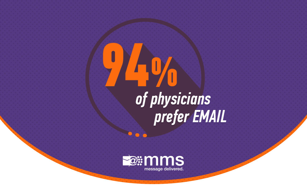 98% of physicians prefer to receive recruiting announcements via email