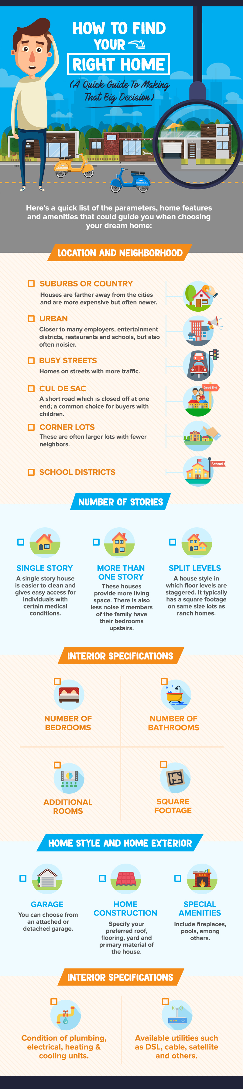 How To Find Your Right Home - updated.jpg