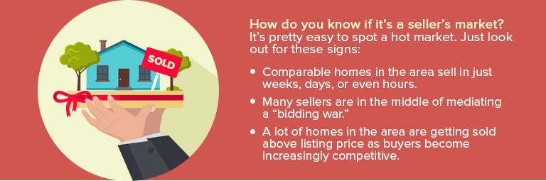 How do you know if it's a seller's market.png