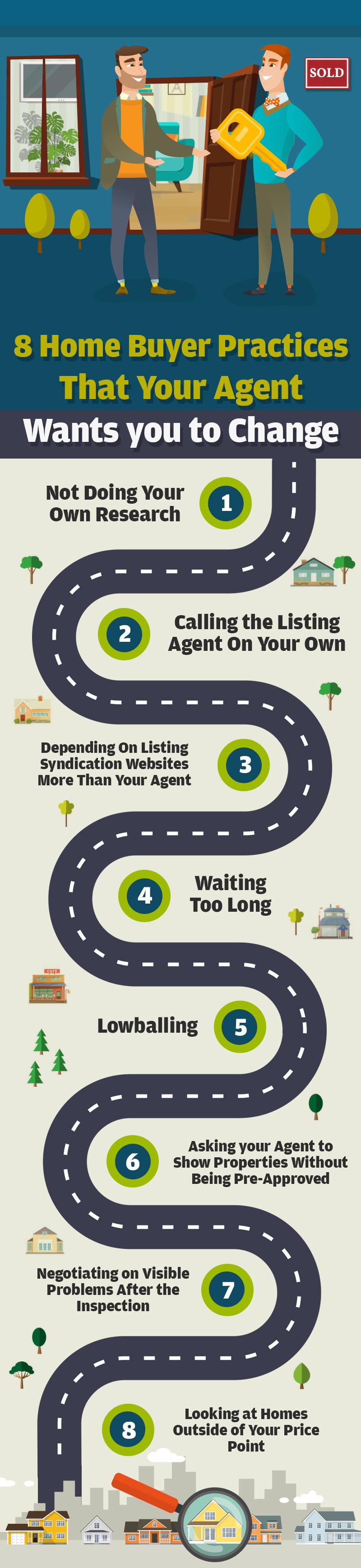 8-Buyer-Practices-That-Realtors-Hate.jpg