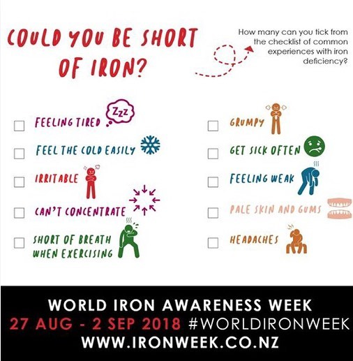 It's world iron awareness week this week 🙌 Did you know that 1 in 14 adult women over 15 years old have iron deficiency 🤔 It is one of the most common nutrient deficiencies I see in the clinic with my female clients. Common signs of deficiency can easily be mistaken for being overworked or being super busy. Symptoms include tiredness, irritability, paleness, shortness of breath, headaches and dizziness, poor immune health, and brittle nails. If you experience any of these symptoms it may not be that you are busy and overworked it may be that you are not getting enough iron in your diet 🥩🥚🥦🌱 It's always a good idea to get your iron levels tested at your doctors to be sure 💚 #worldironweek