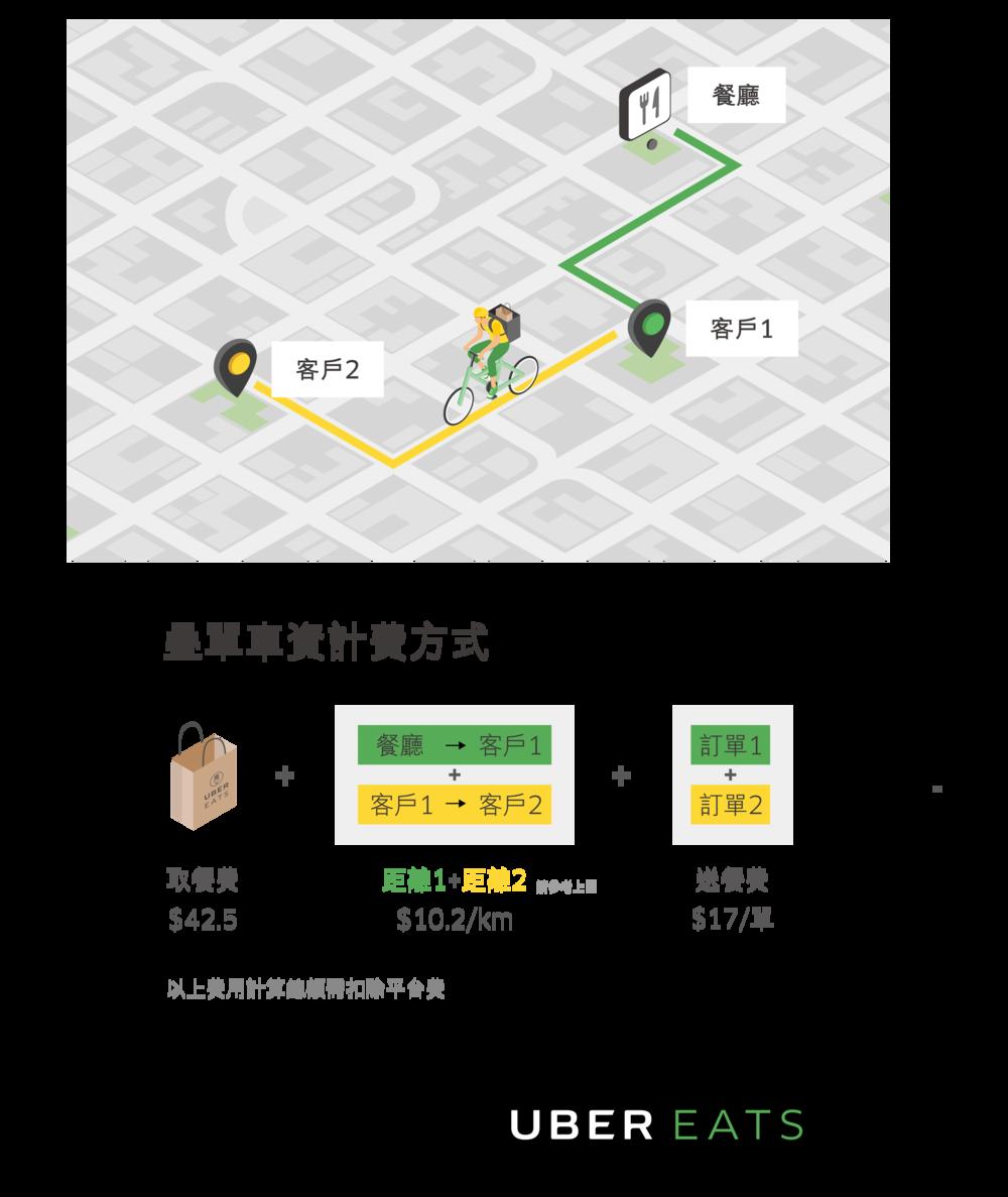 台北疊單計費_out.png