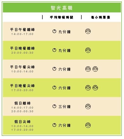 智光高職_工作區域 1.png