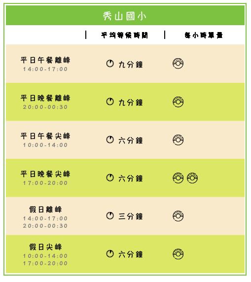 秀山國小_工作區域 1.png