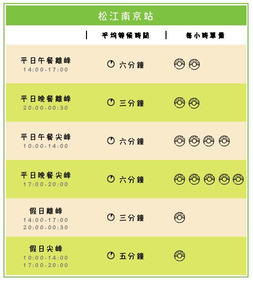 松江南京站_工作區域 1.png