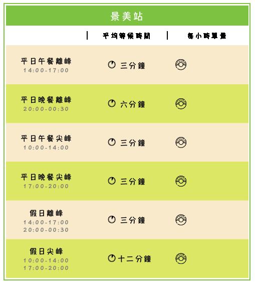 景美站_工作區域 1.png