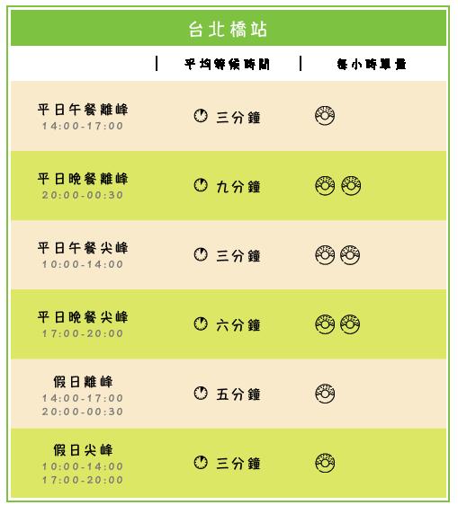 台北橋站_工作區域 1.png