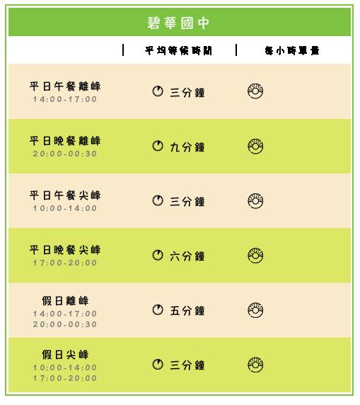 碧華國中_工作區域 1.png