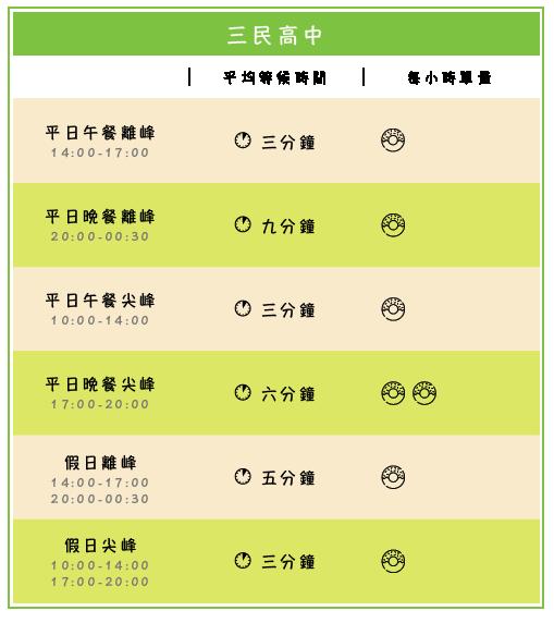 三民高中_工作區域 1.png