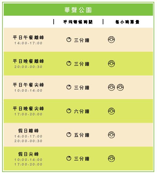 華聲公園_工作區域 1.png