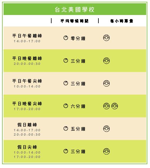 台北美國學校_工作區域 1.png