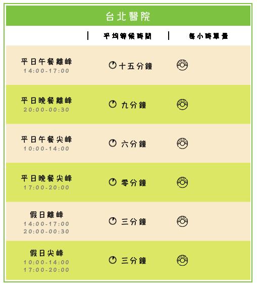 臺北醫院_工作區域 1.png