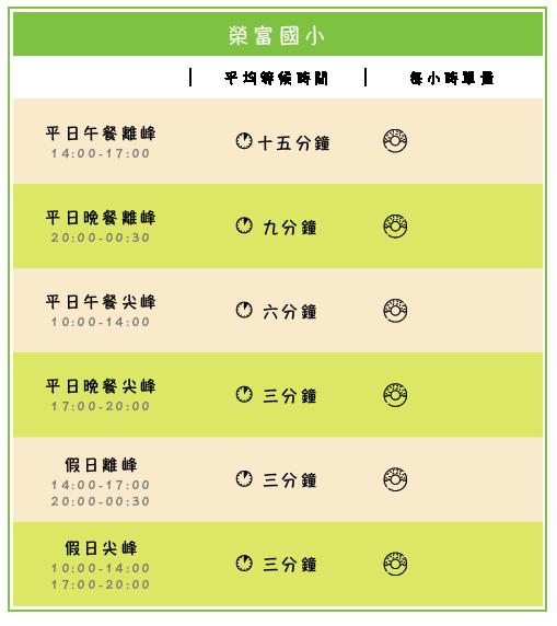榮富國小_工作區域 1.png