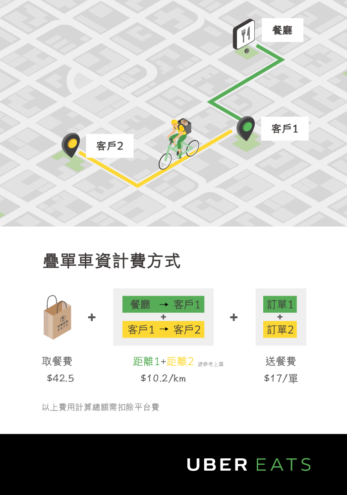台北疊單計費-01.png