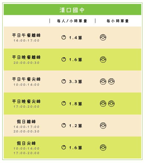 漢口國中_工作區域 1.png