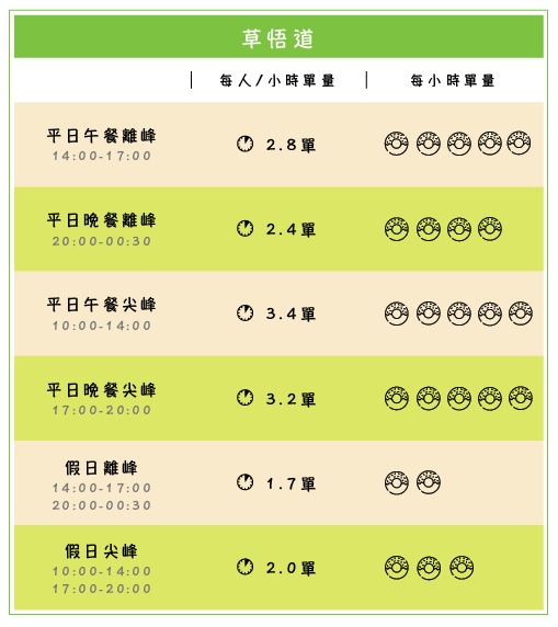 草悟道_工作區域 1.png