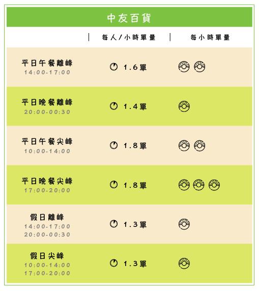 中友百貨_工作區域 1.png