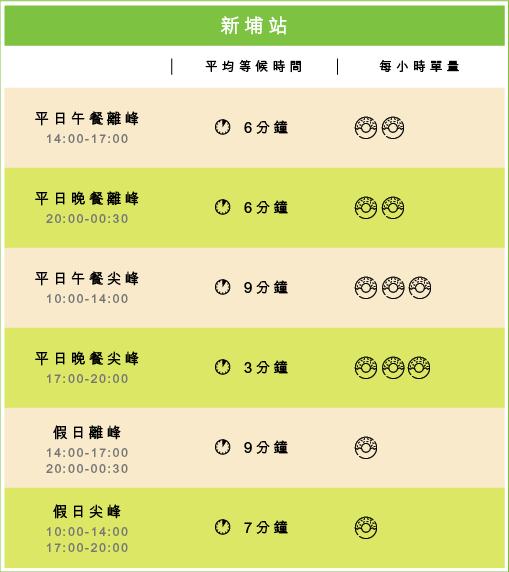 新埔站_工作區域 1.png