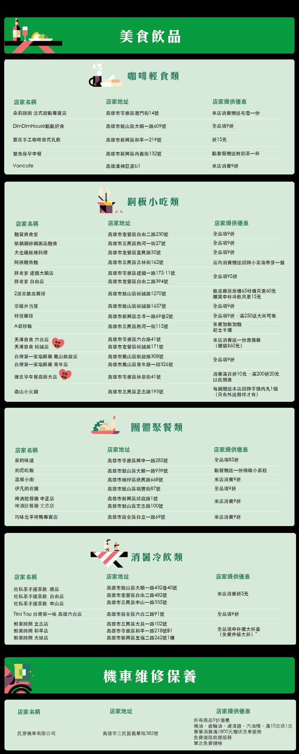 高雄官網更新.png