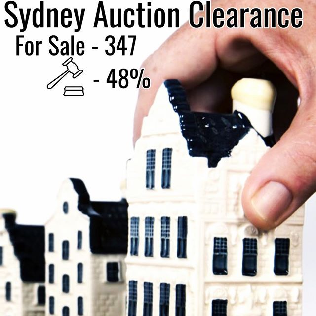 Saturday 14th July Auction results . . . . . #sydneyauction #sydnayauctionclearancerates #auctions #propertyauction #property #auctionbuyer #buyersagent #buyersadvocate #aankoopmakelaar #michellemaybuyersagent #michellemay