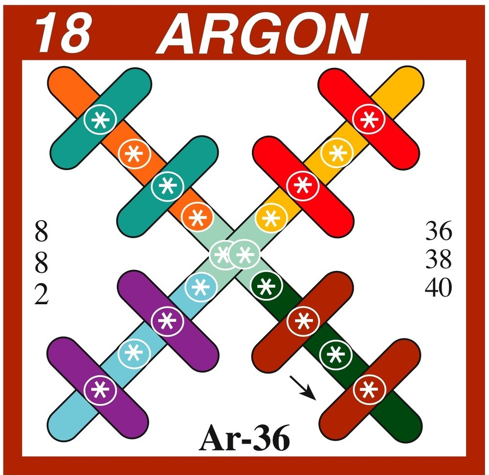 Argon box.jpeg