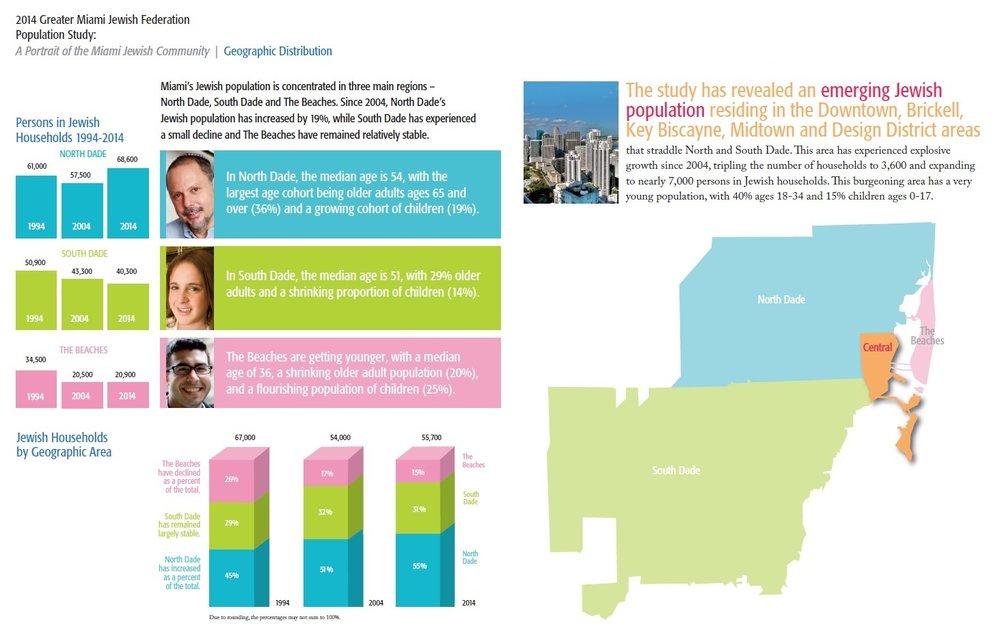Population Study1.jpg