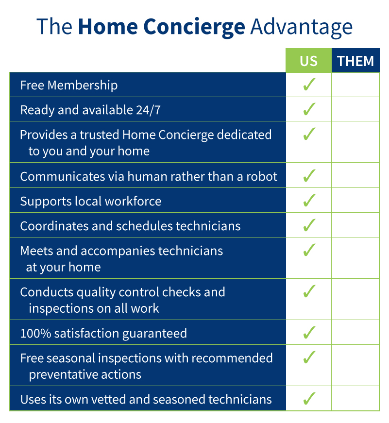 The Home Concierge Advantage