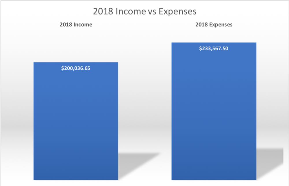 incomevexpense.png