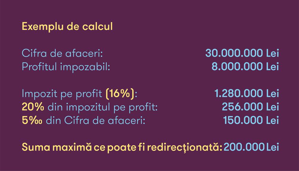 Exemplu de calcul_2018_RO.png