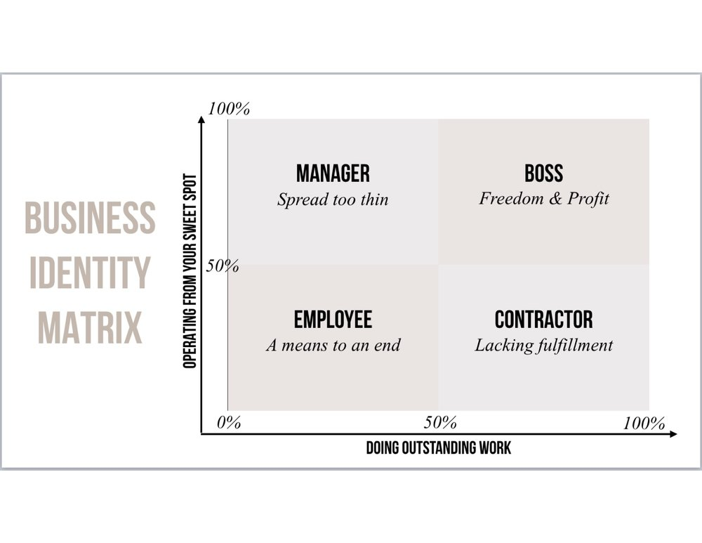 women-owned-business-charleston-business-identity-matrix.jpg