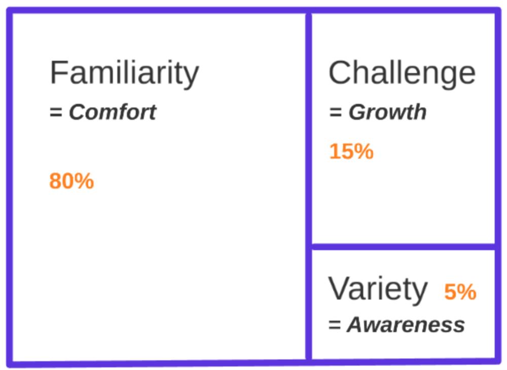 women-entrepreneurs-charleston-familiarity.png