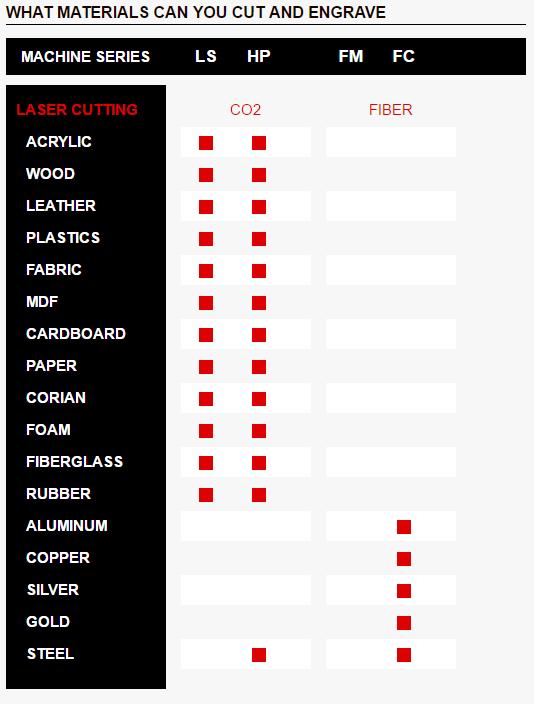 ProLab Studio - Laser Cutter (Small)