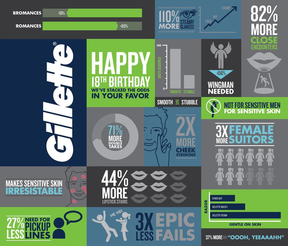Gillette_StatsDontLie-06.png
