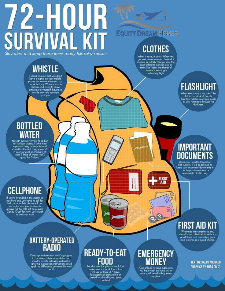 72-Hour Survival Kit_EDH.png