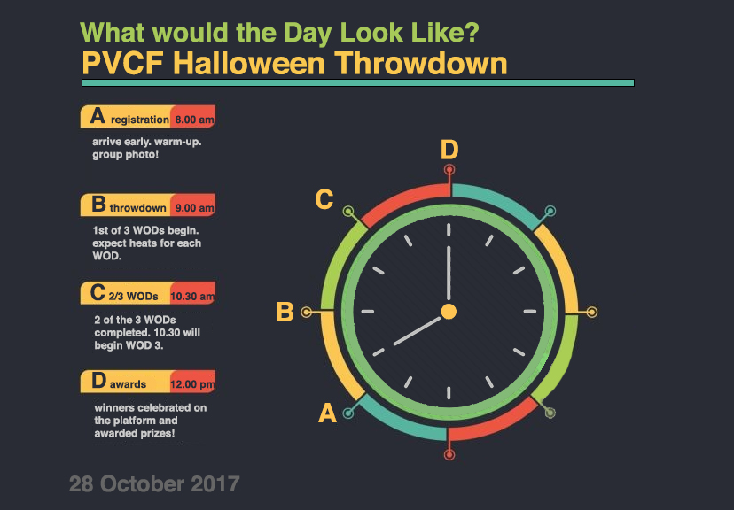 Here's quick snap shot of what the Halloween Throwdown's Day may look like!   The actual Throwdown will go from 9 - 12 pm.   (Warm-ups before)