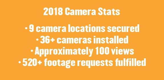stats_camera.jpg