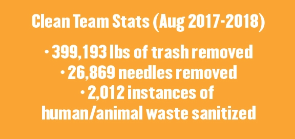 cleaning-stats-1.jpg