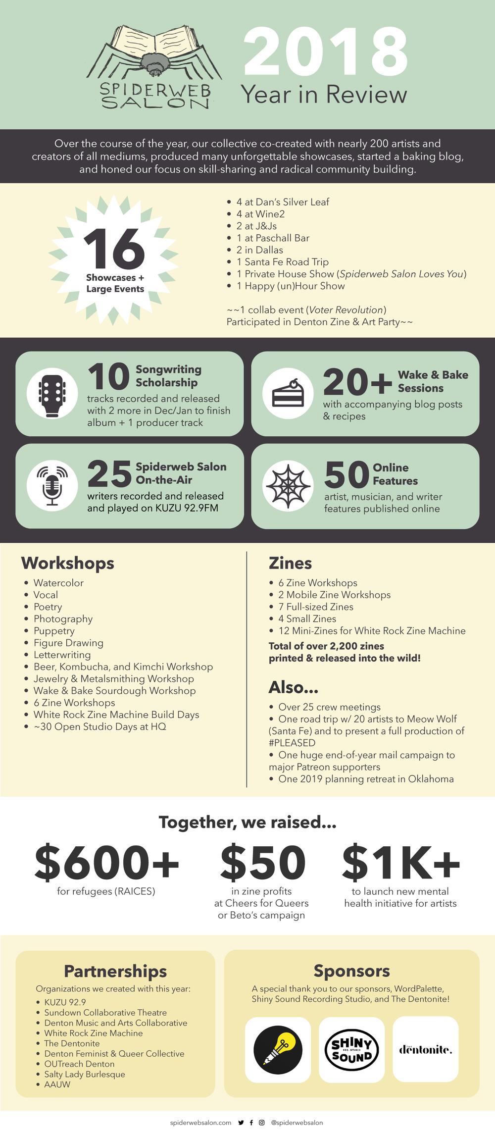 Infographic by Nina Chantanapumma