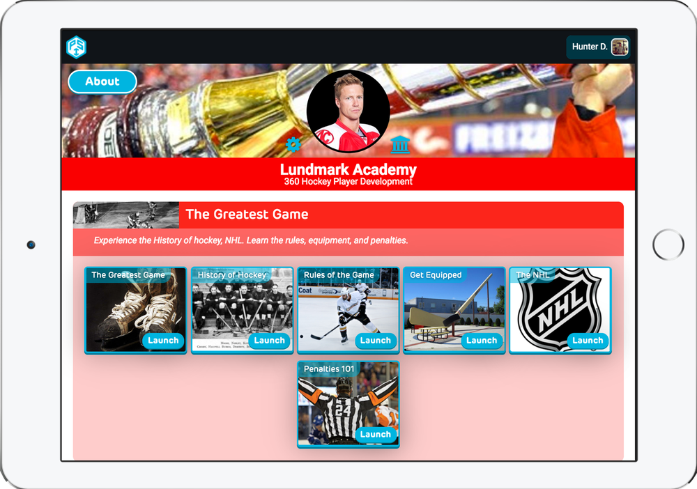Personal Digital Hockey Academy - 360 Youth Hockey Curriculum