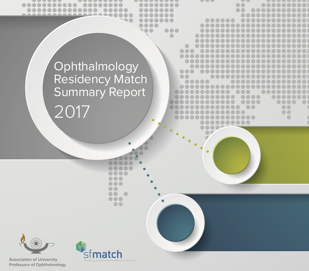 Pre-Ophtho: 2017 Ophthalmology Match Statistics