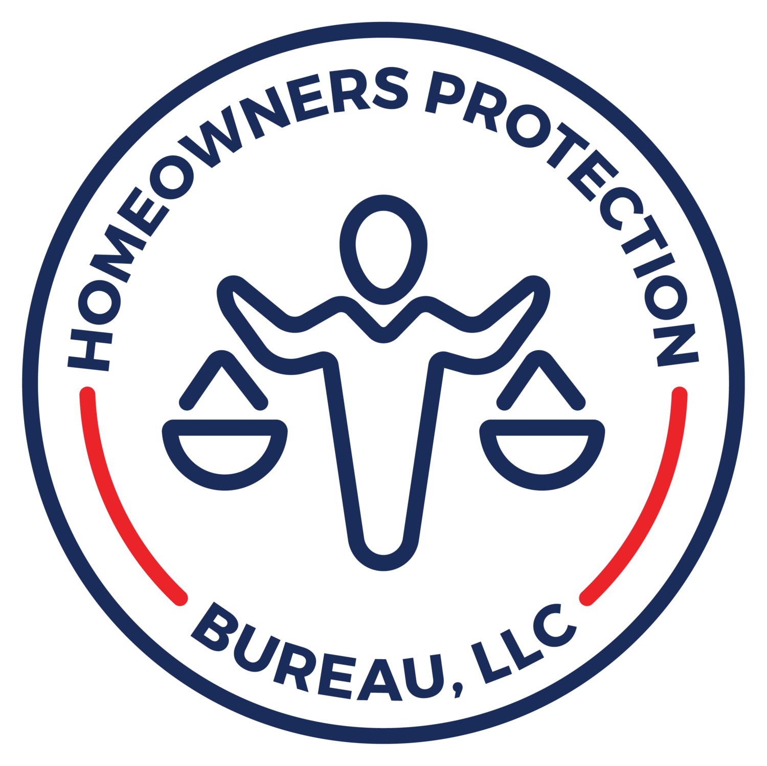 Homeowners Protection Bureau, LLC