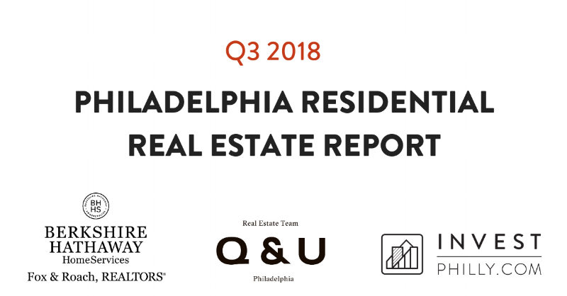 PHILADELPHIA RESIDENTIAL REAL ESTATE REPORT.png